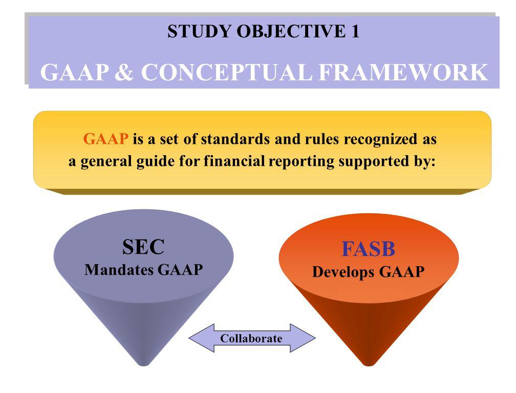 conceptual framework 3 essay