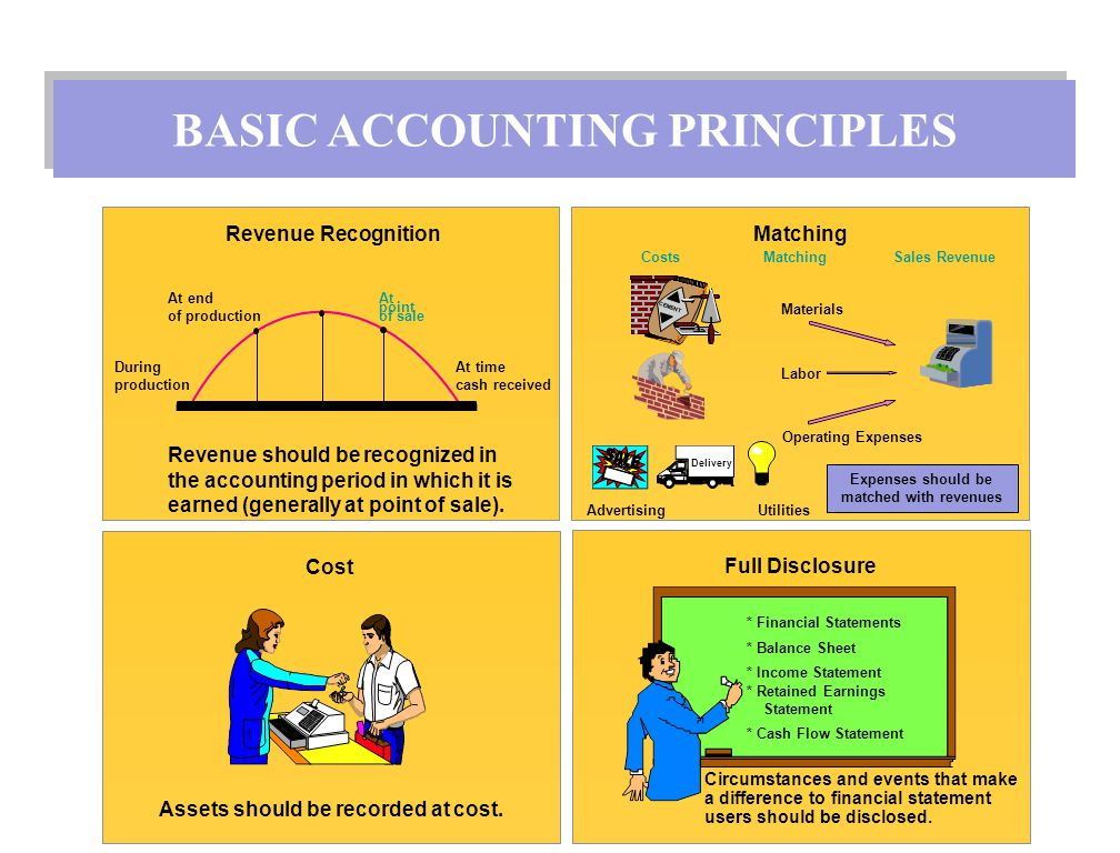 The Ten Generally Accepted Accounting Principles ( GAAP)