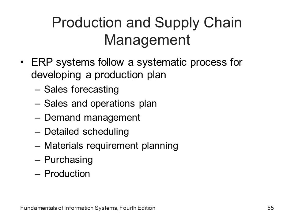 Production and Supply Chain Management