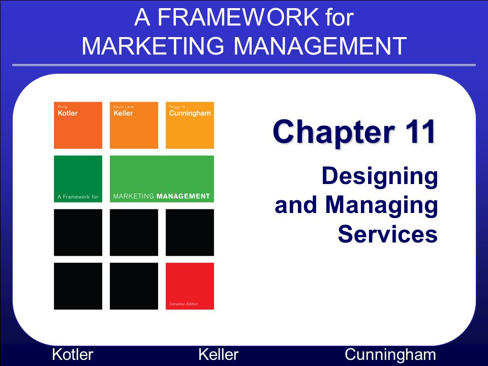 A framework for marketing management ppt video online download a framework for marketing management fandeluxe Choice Image