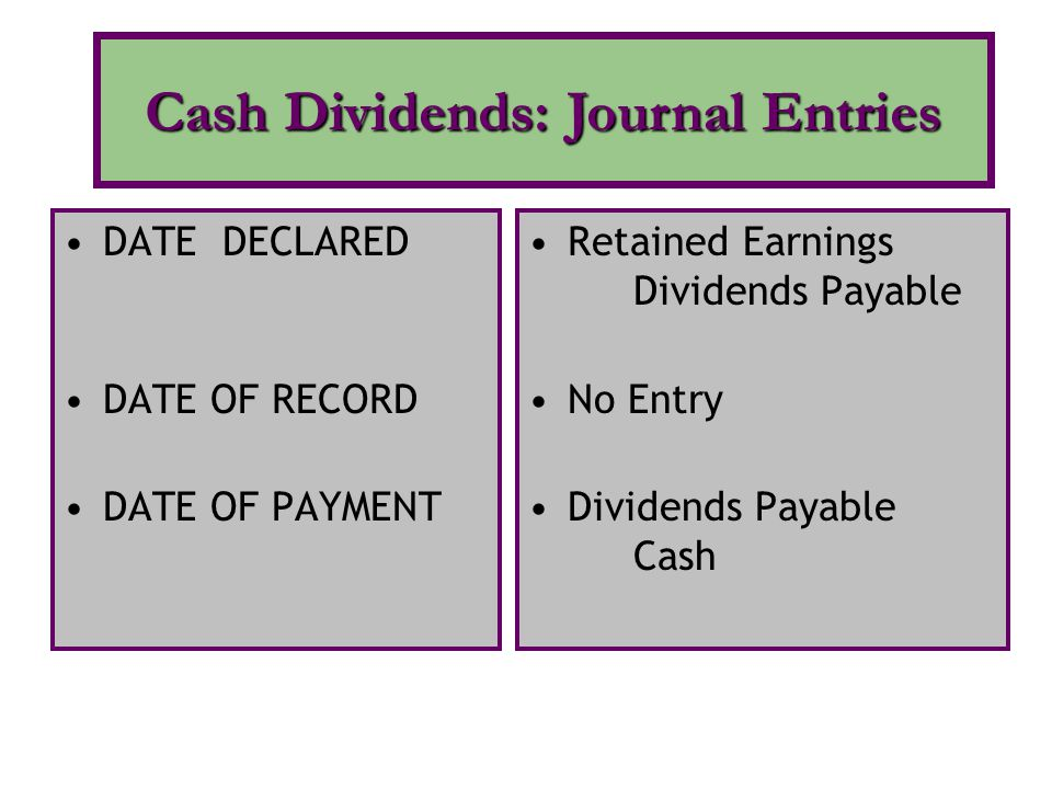 liquidating dividend effect on retained earnings Ch 15 stockholders' equity self-study a liquidating dividends when a property dividend is declared, retained earnings is reduced by the:.