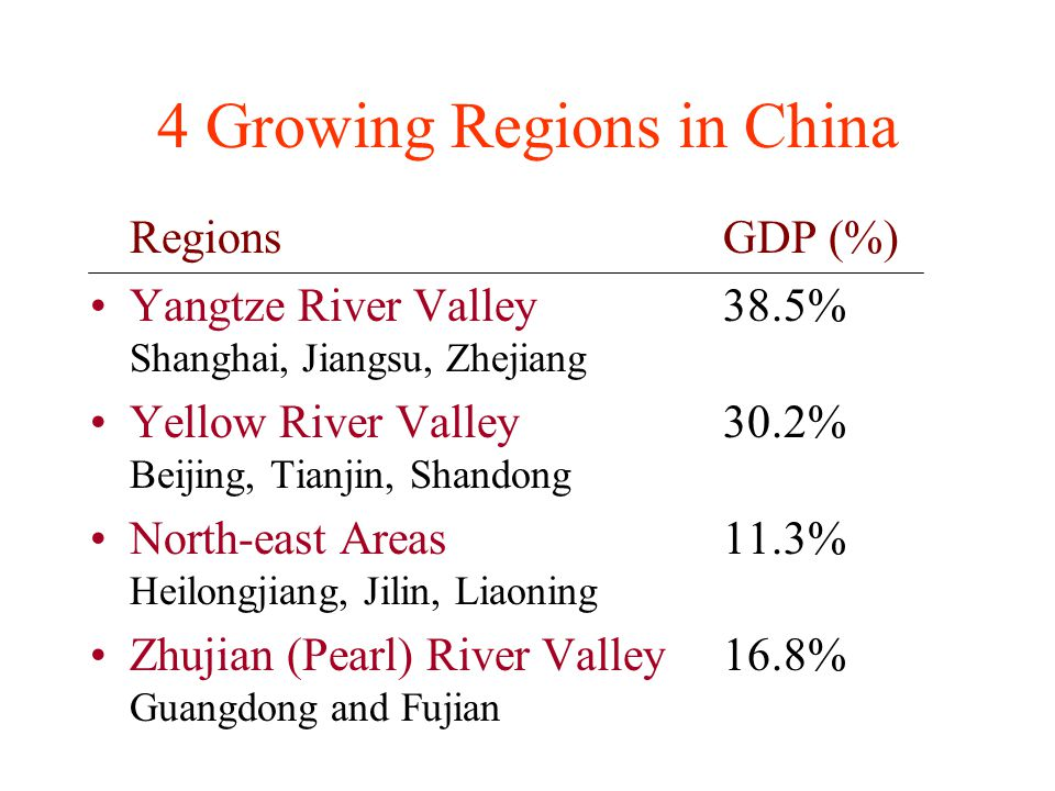 4 Growing Regions in China