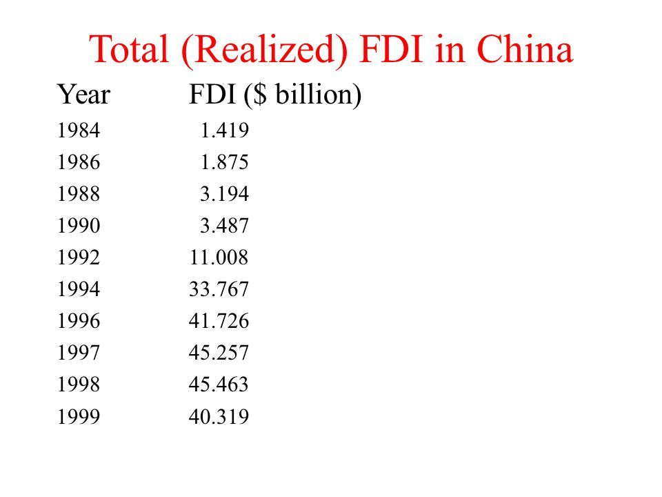 Total (Realized) FDI in China
