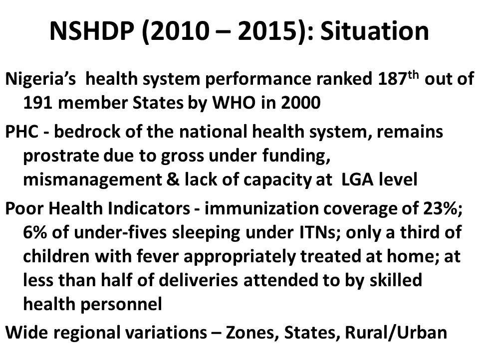 NSHDP (2010 – 2015): Situation