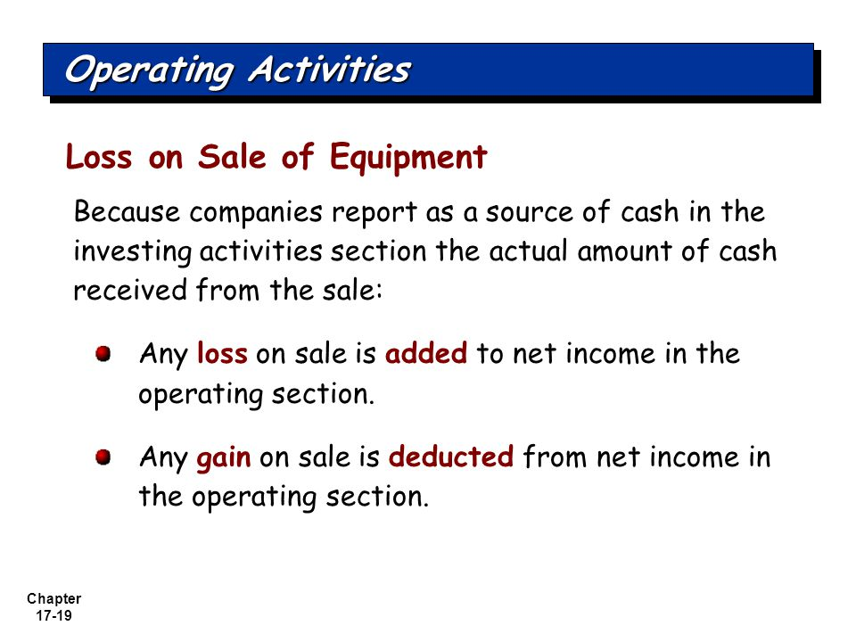 Operating Activities Loss on Sale of Equipment