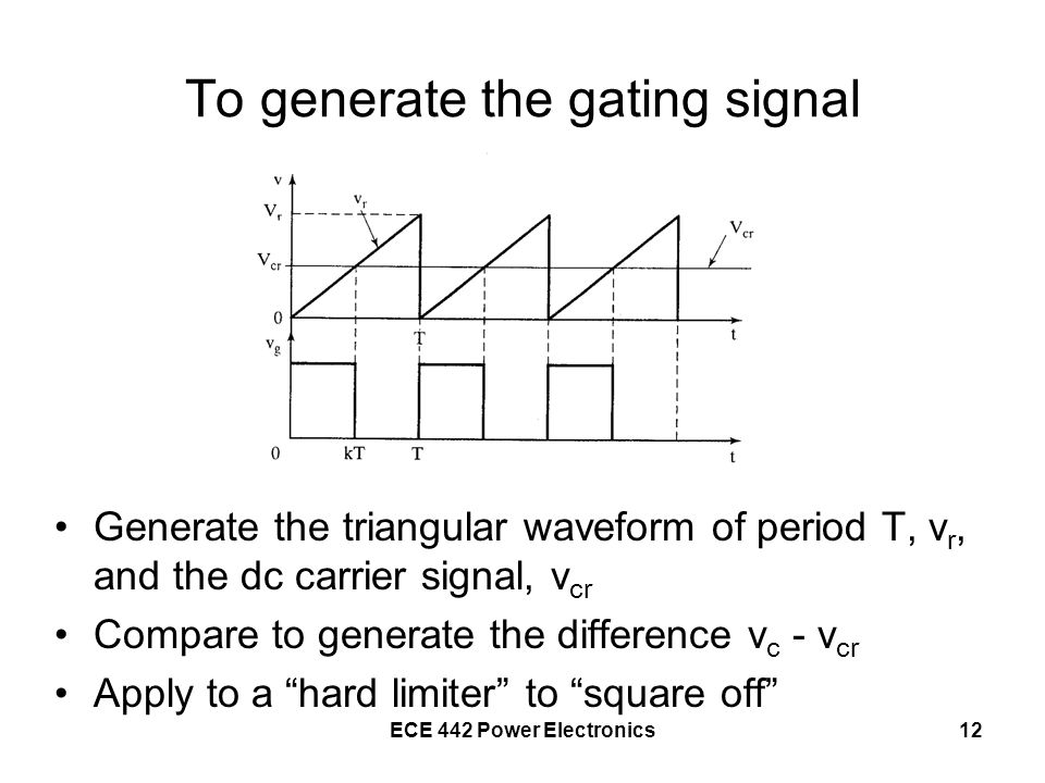 To generate the gating signal