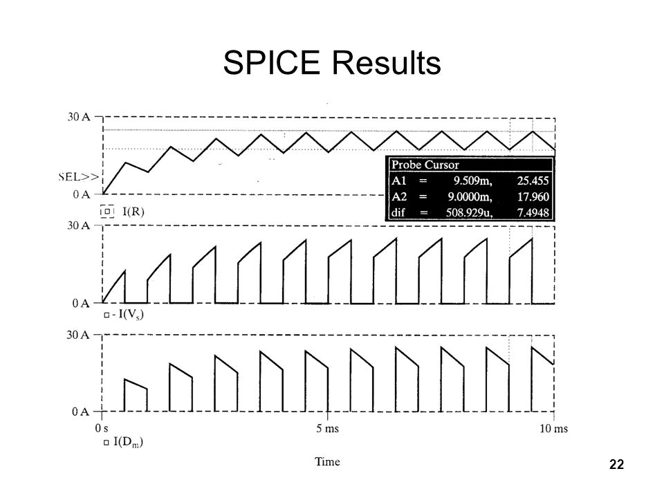 SPICE Results ECE 442 Power Electronics