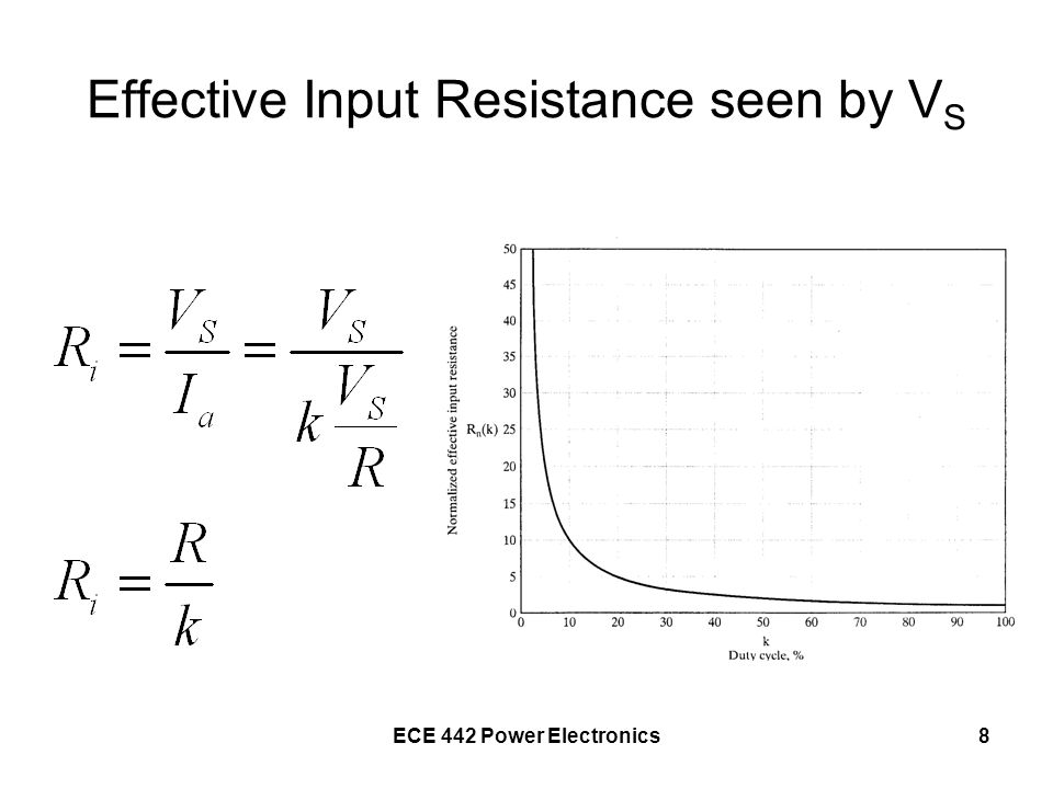Effective Input Resistance seen by VS