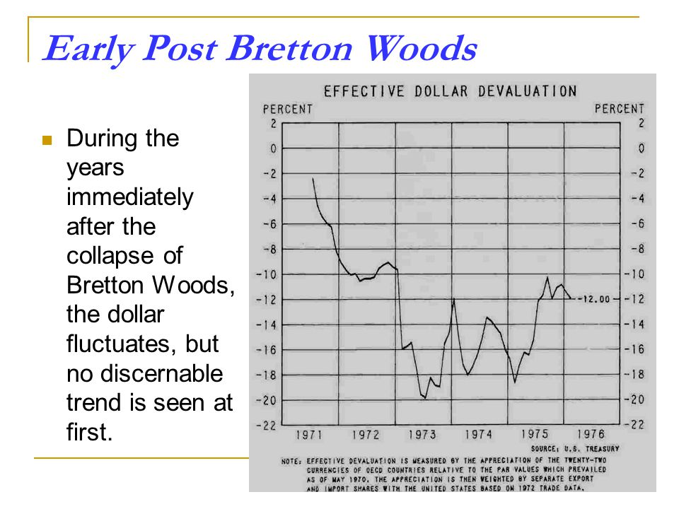 bretton woods the factors in its collapse Which led to the collapse of bretton woods  that the gold exchange standard of bretton woods would end in tears unless its  but other factors,.