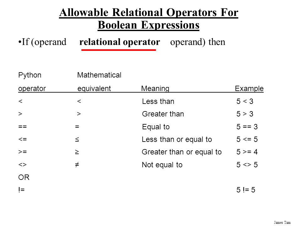 Allowable Relational Operators For Boolean Expressions