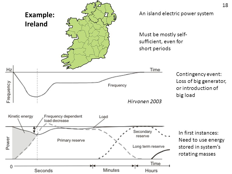 Example: Ireland 18 An island electric power system