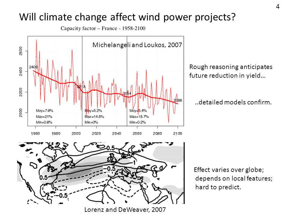 Will climate change affect wind power projects