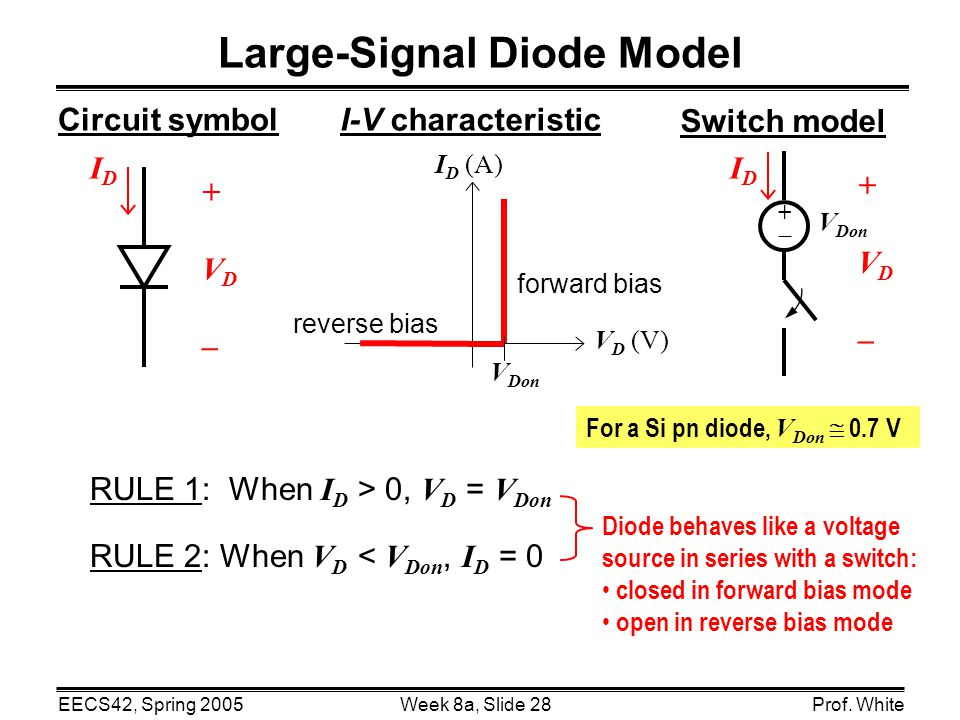 pn junction diodes