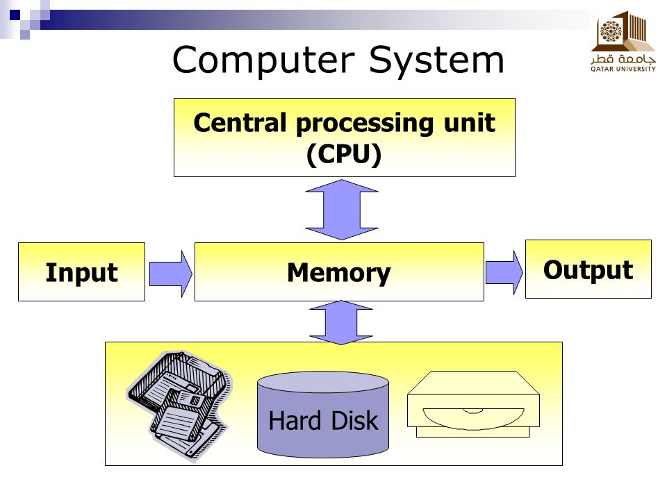 Essential Computing Concepts - ppt video online download