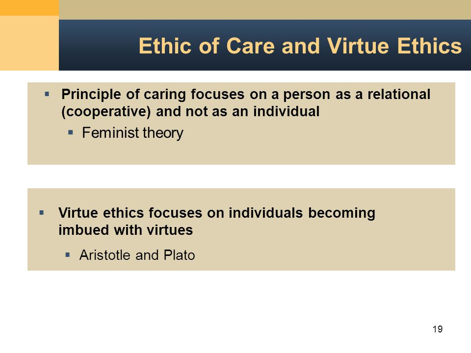 Analysis of personal and organizational ethics