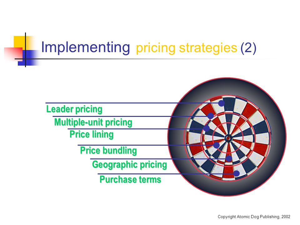 implementing pricing strategy Why do managers gravitate to cost- or competition-based pricing when value obstacles to implementing value-based pricing in pricing strategy for.