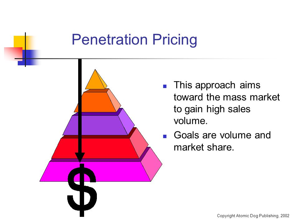 Intelligible penetration price strategy