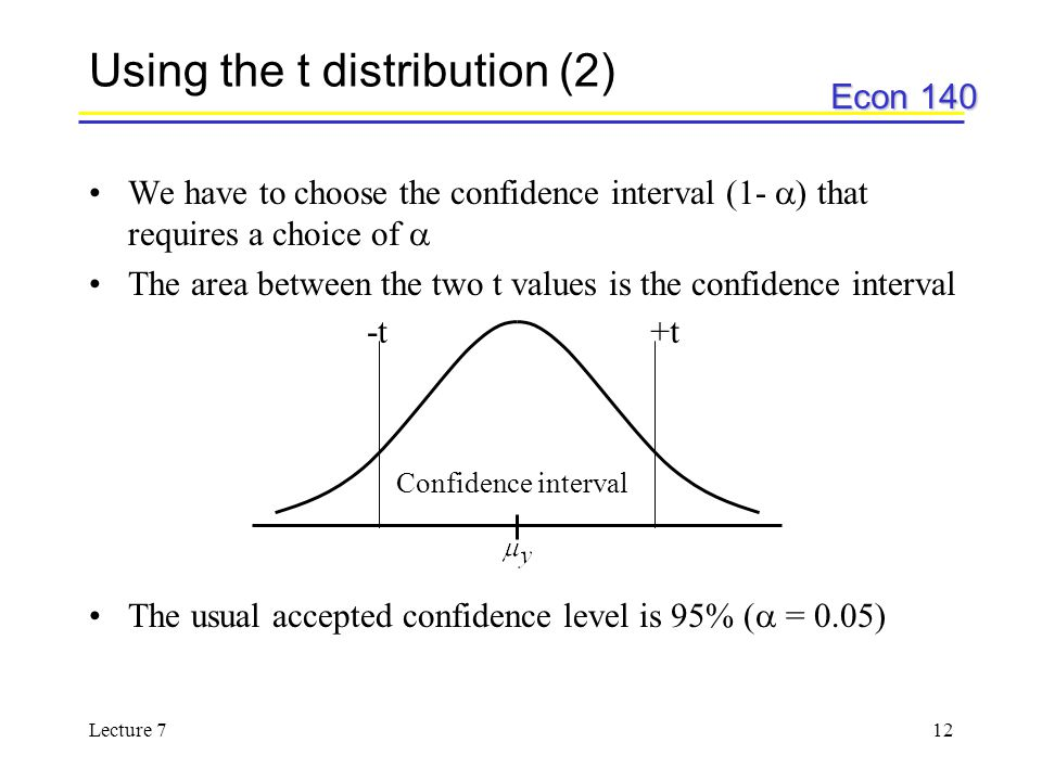 Using the t distribution (2)