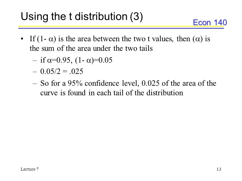 Using the t distribution (3)