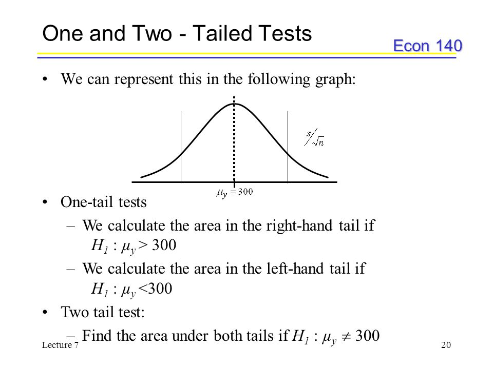 One and Two - Tailed Tests