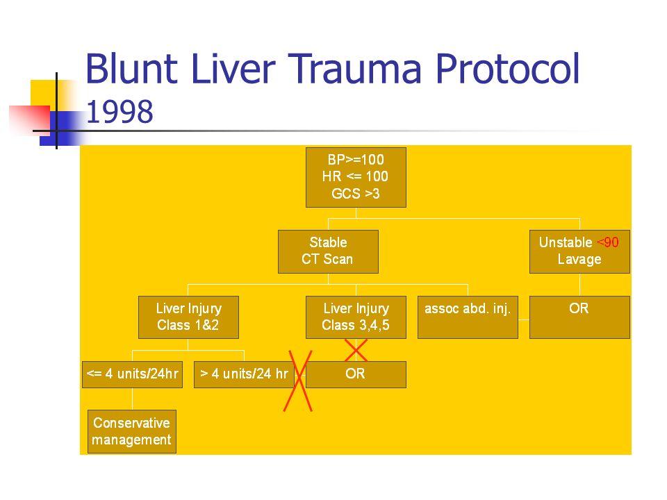 Blunt Liver Trauma Protocol 1998