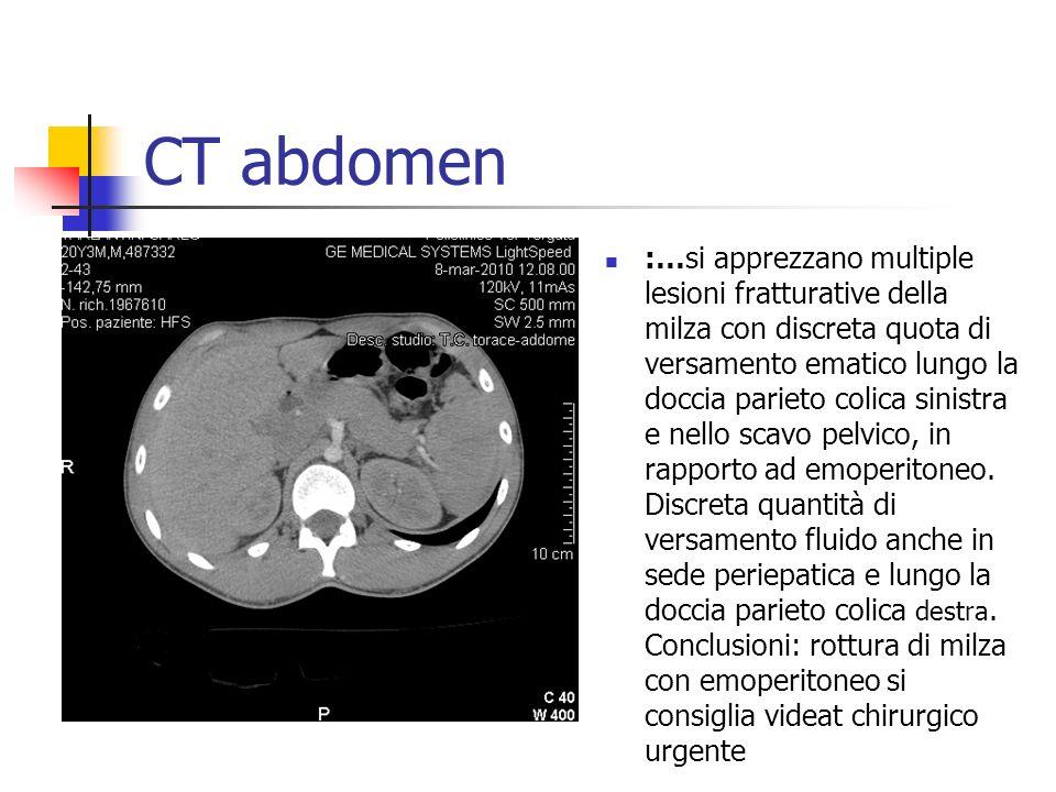 CT abdomen