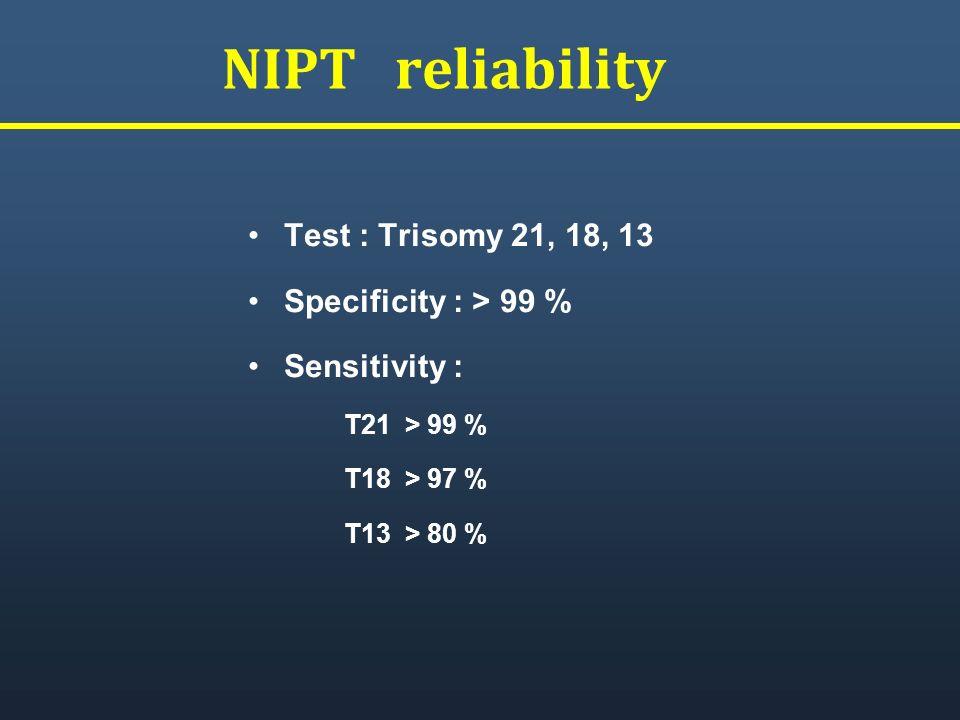 NIPT reliability Test : Trisomy 21, 18, 13 Specificity : > 99 %