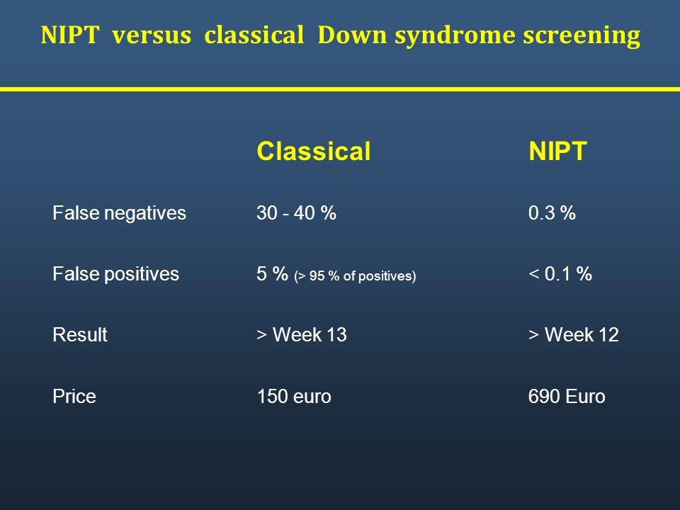 NIPT versus classical Down syndrome screening