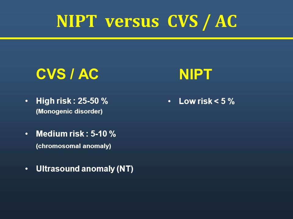 NIPT versus CVS / AC CVS / AC NIPT High risk : 25-50 %