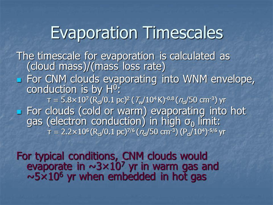 Evaporation Timescales