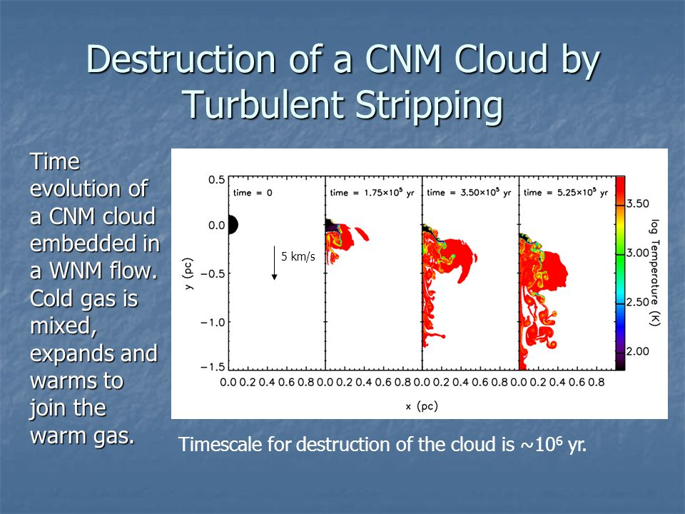 Destruction of a CNM Cloud by Turbulent Stripping