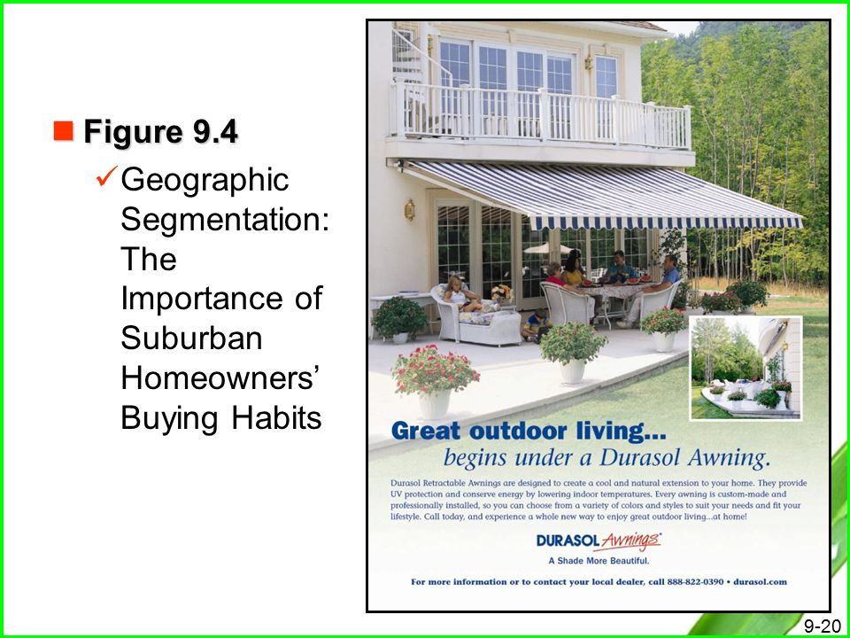 Figure 9.4 Geographic Segmentation: The Importance of Suburban Homeowners' Buying Habits