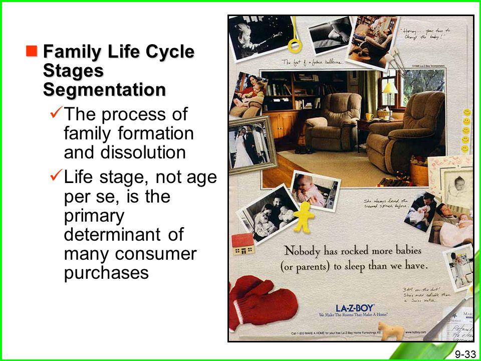 Family Life Cycle Stages Segmentation