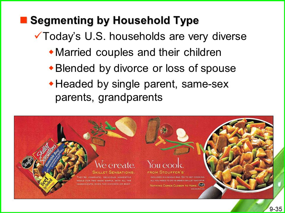 Segmenting by Household Type