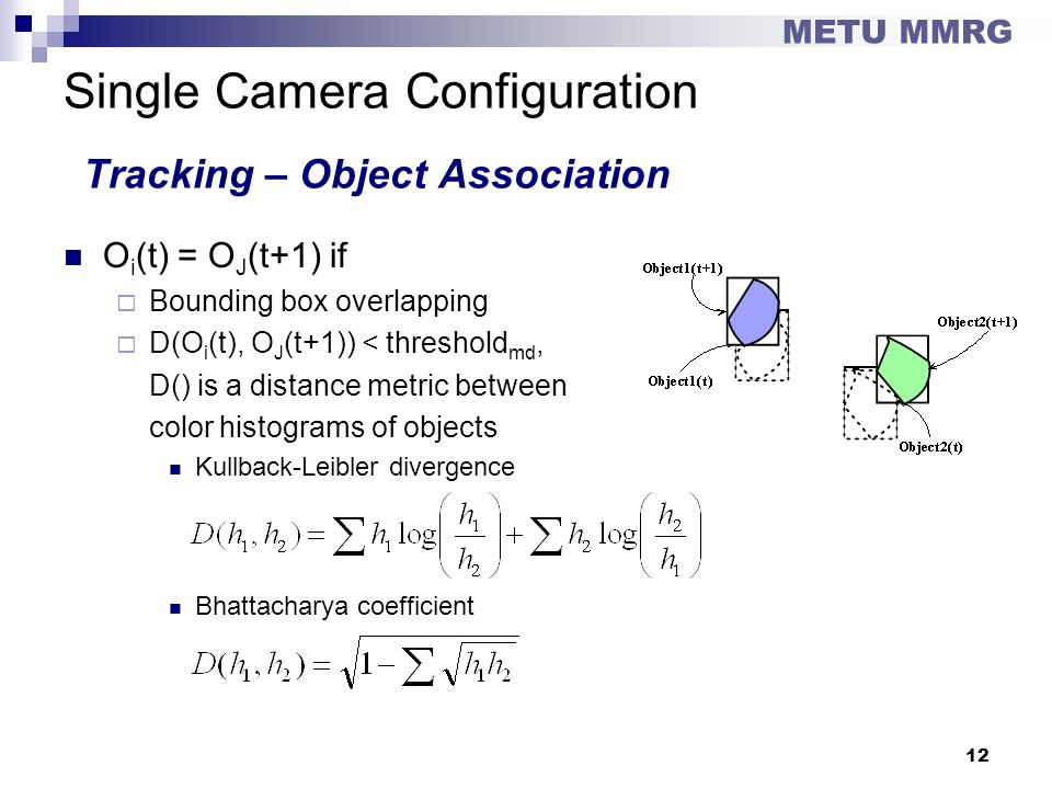 Single Camera Configuration Tracking – Object Association