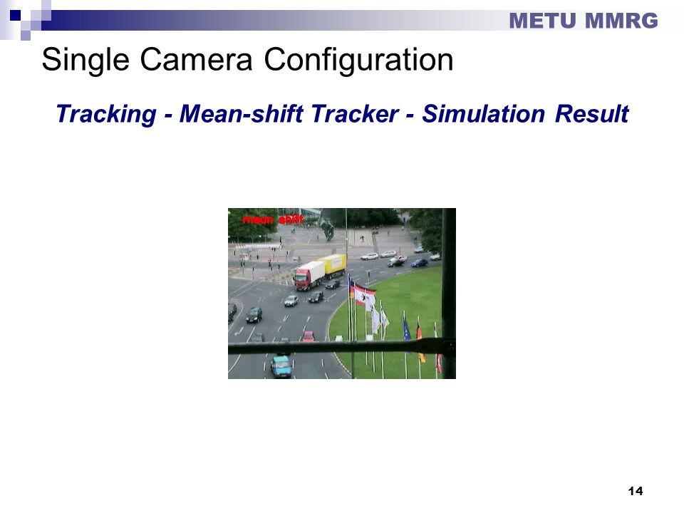 Single Camera Configuration Tracking - Mean-shift Tracker - Simulation Result