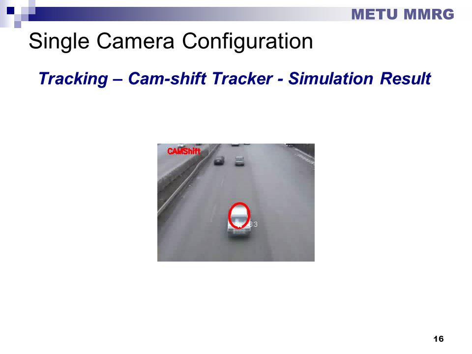 Single Camera Configuration Tracking – Cam-shift Tracker - Simulation Result