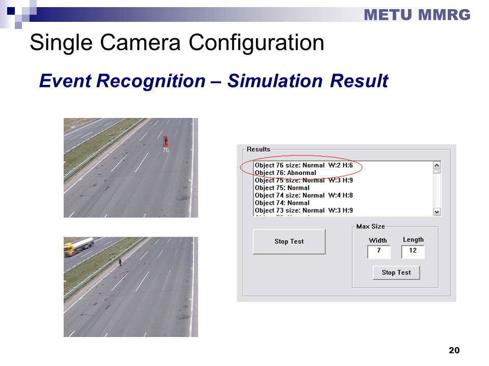 Single Camera Configuration Event Recognition – Simulation Result