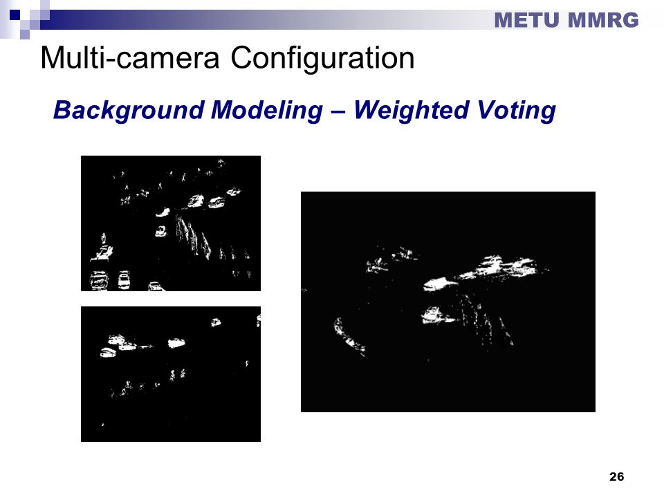 Multi-camera Configuration Background Modeling – Weighted Voting