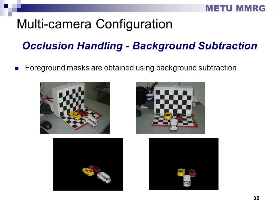 Multi-camera Configuration Occlusion Handling - Background Subtraction