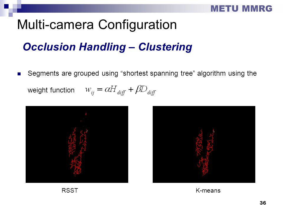 Multi-camera Configuration Occlusion Handling – Clustering
