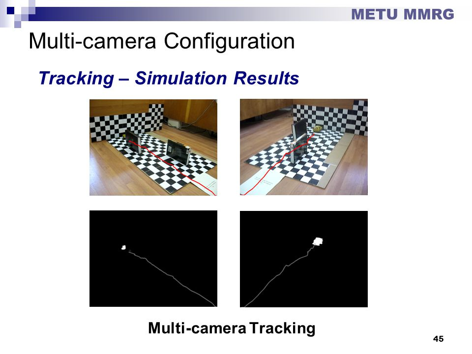 Multi-camera Configuration Tracking – Simulation Results