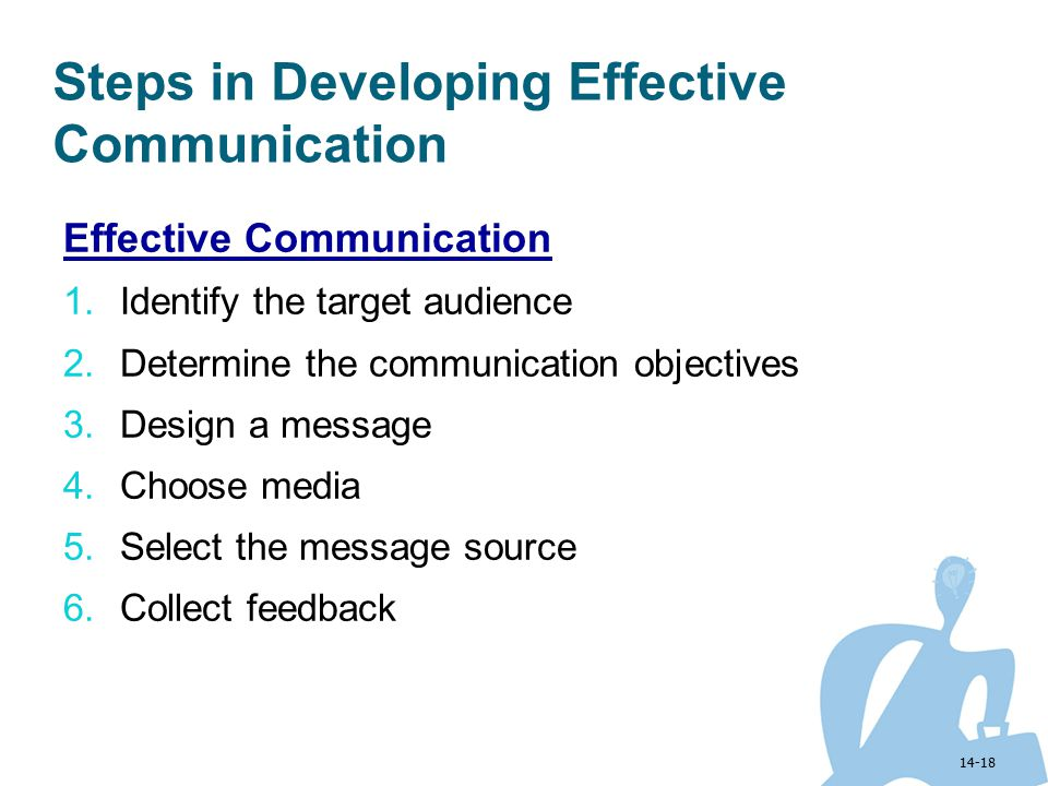 developing effective communication Effective communication strategies use a systematic process and behavioral  theory to design and implement communication activities that encourage.
