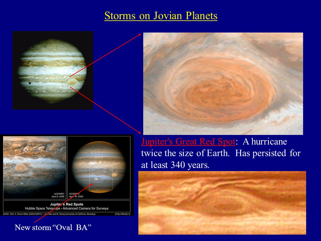 size of jovian planets - photo #9