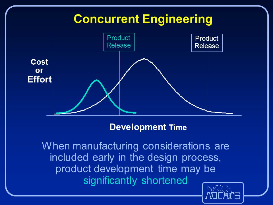 an analysis of the concurrent engineering Value of concurrent engineering for a/e/c industry life-cycle analysis it brings together, from project inception, multiple individuals to address.