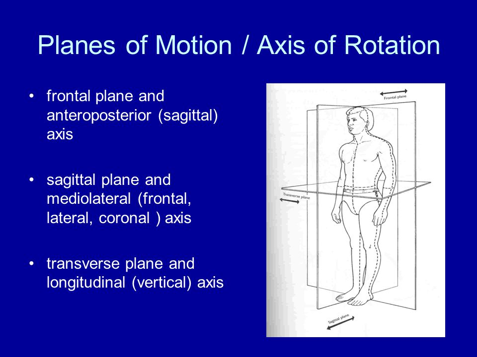 Planes of Motion / Axis of Rotation