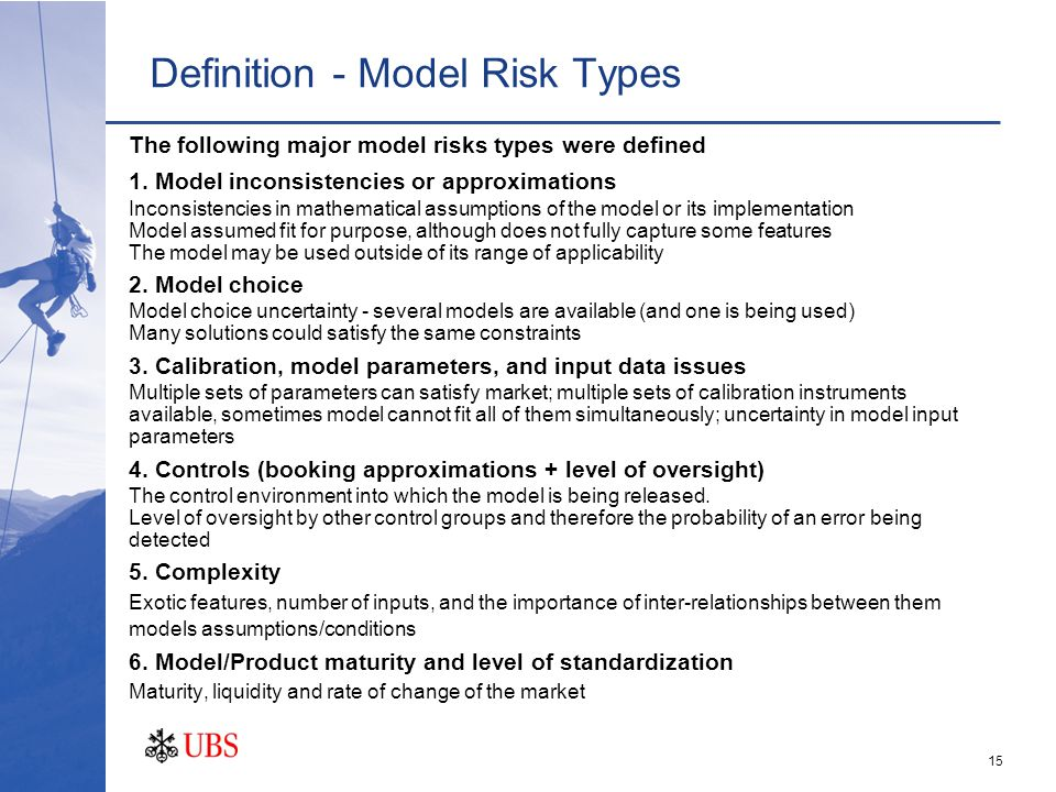 the true definition of assumption of risk The benefit of this risk-neutral pricing approach is that the once the risk-neutral probabilities are calculated probabilities of future outcomes adjusted for risk breaking down 'risk-neutral probabilities' a key assumption in computing risk-neutral probabilities is the absence of.