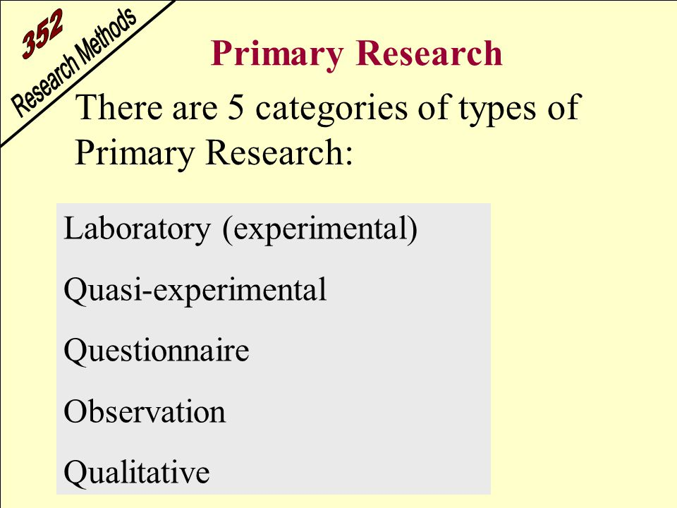 type of primary research Primary sources can be found in all of yale's libraries and museums as well as in online resources you can browse the collections of those libraries and museums or begin your search with examples of various formats .