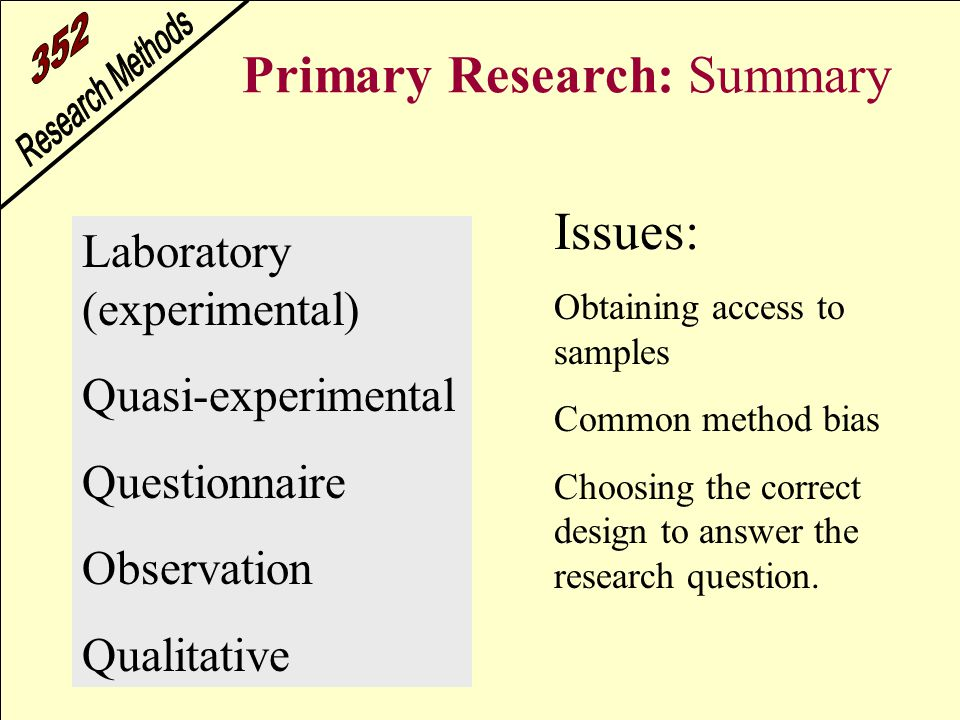 primary research questions for your thesis or dissertation