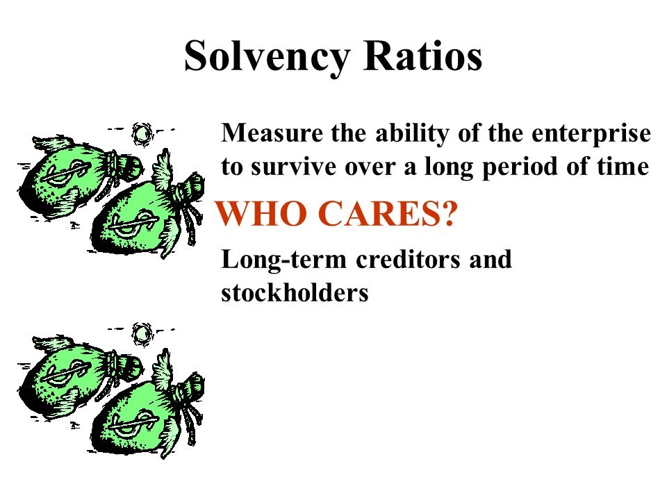 Solvency Ratios WHO CARES